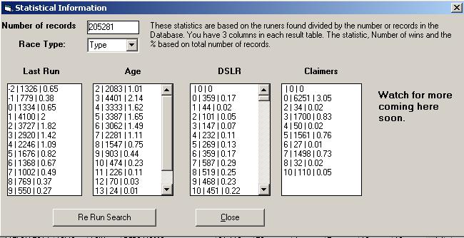 SPB System Builder Statistics